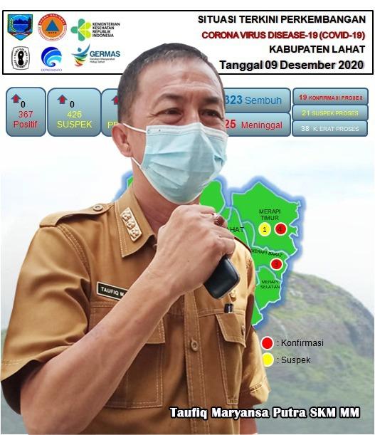 Ketua Bidang Komunikasi dan Informasi Publik Covid-19 Kabupaten Lahat, Taufiq Maryansa Putra SKM MM